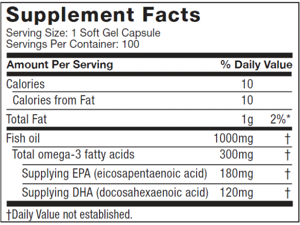 supp-facts-fish-oil.png